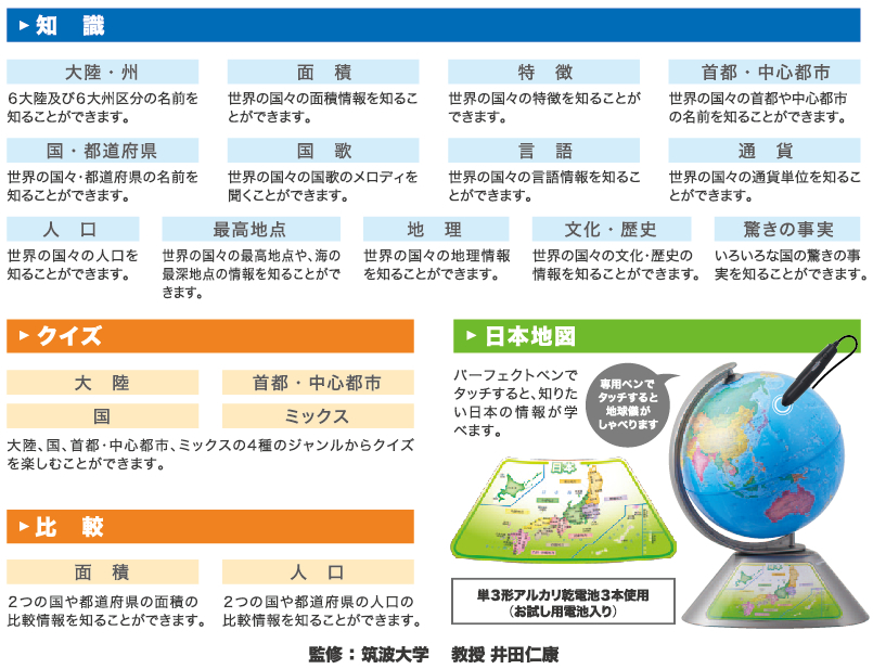 globe-tresure01