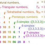 英語の数字1から100までを音声 読み方 発音 書き方(スペル)で徹底解説