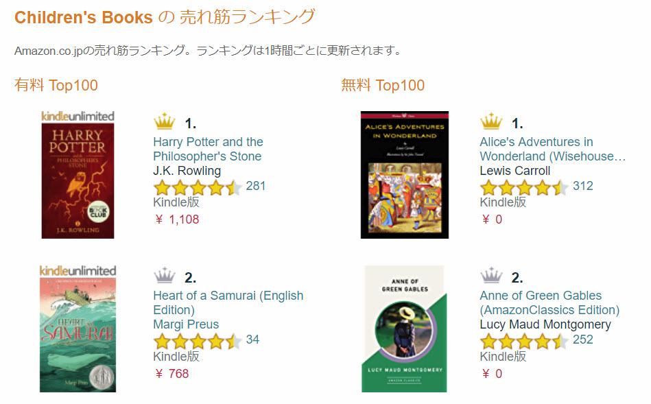 子ども(幼児 小学生)向けの英語の絵本や本を無料で楽しむ。大人の英語多読にもおすすめ